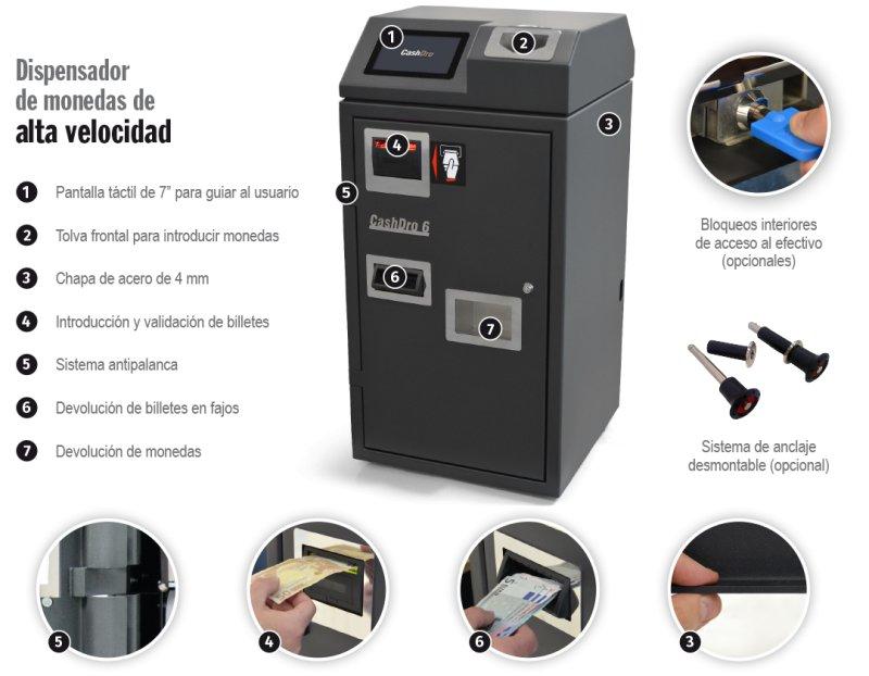 Caja Automática de cobro